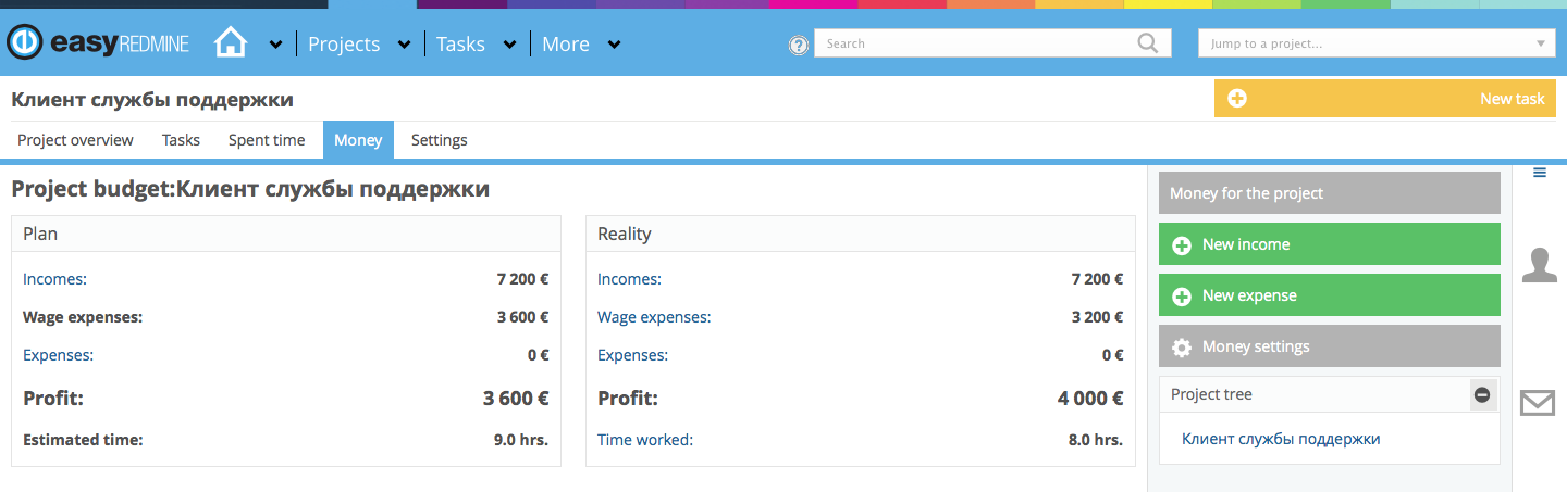 Awara IT - Easy redmine 2014 - Project budget - wage costs monitoring